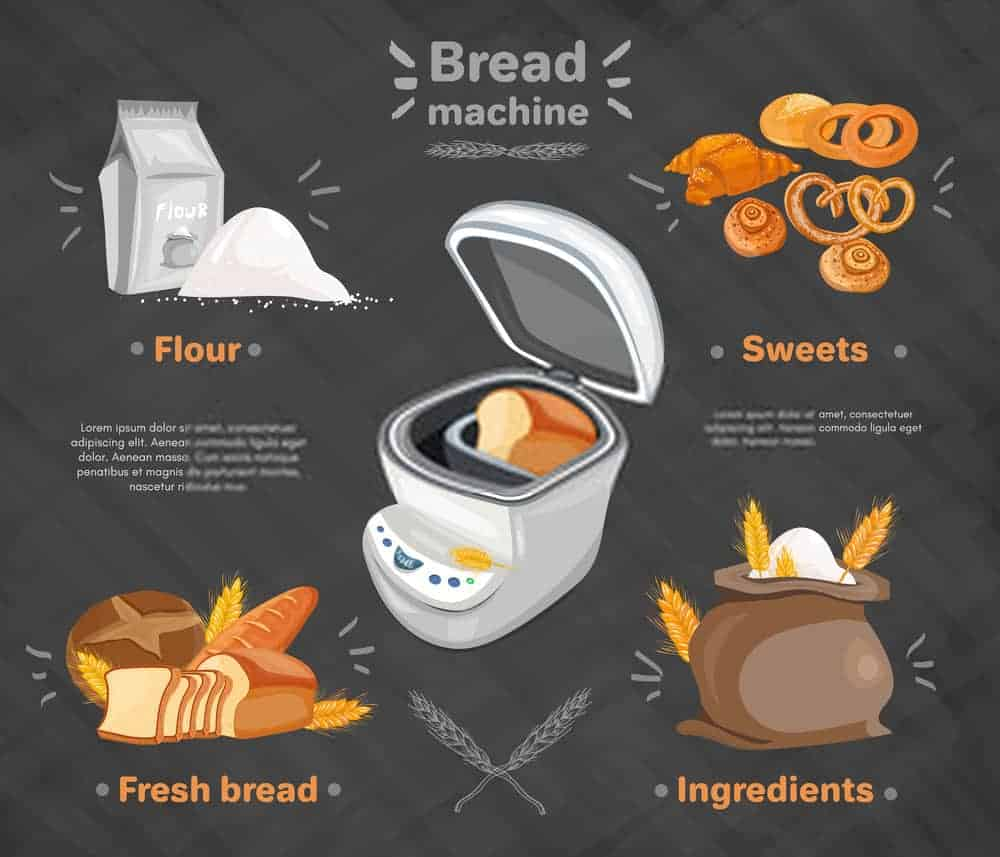 5 Amazing Reasons To Use A Bread Machine